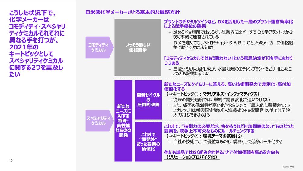 日米欧化学メーカーがとる基本的な戦略方針